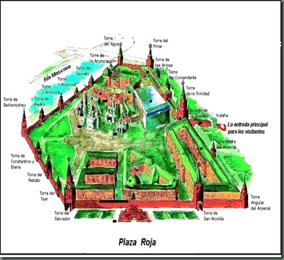 Plano_del_Kremlin_de_Moscú