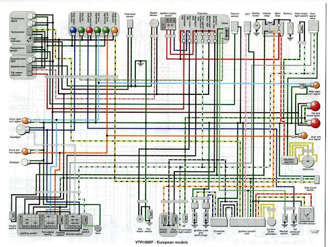 Schema Elettrico Honda Cr 125 : Schema impianto elettrico honda nsr fare di una mosca