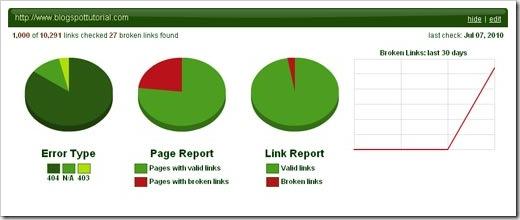 link_tiger_report