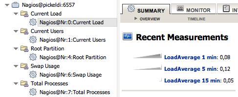 Screenshot of resource tree and metric