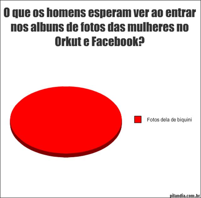 graph-orkut