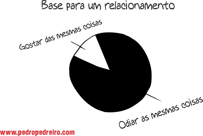 base de relacionamento_pedreiro