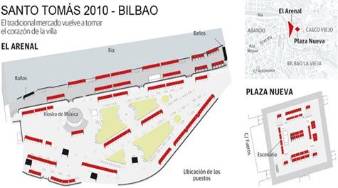 Ubicacion-puestos-santo-tomas-bilbao-2010