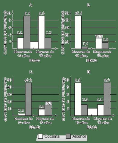 Grafica Opciones de Respuesta Pregunta Tipo Icfes