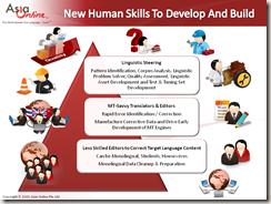 New Skills Reqd