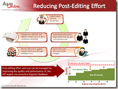 Reducing Post-Editing Efforts