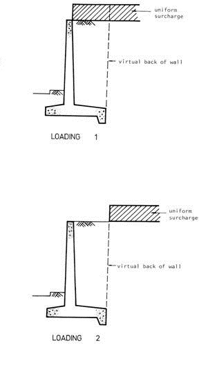 Retaining wall design principles