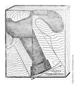 Моделирование рукоятки с грибком