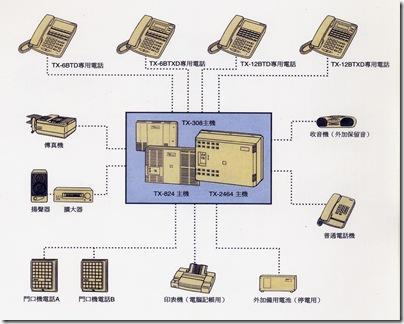 File0001