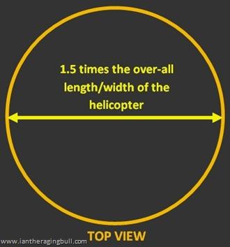 FATO Top View