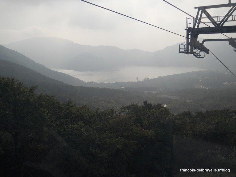 Lac Ashinoko