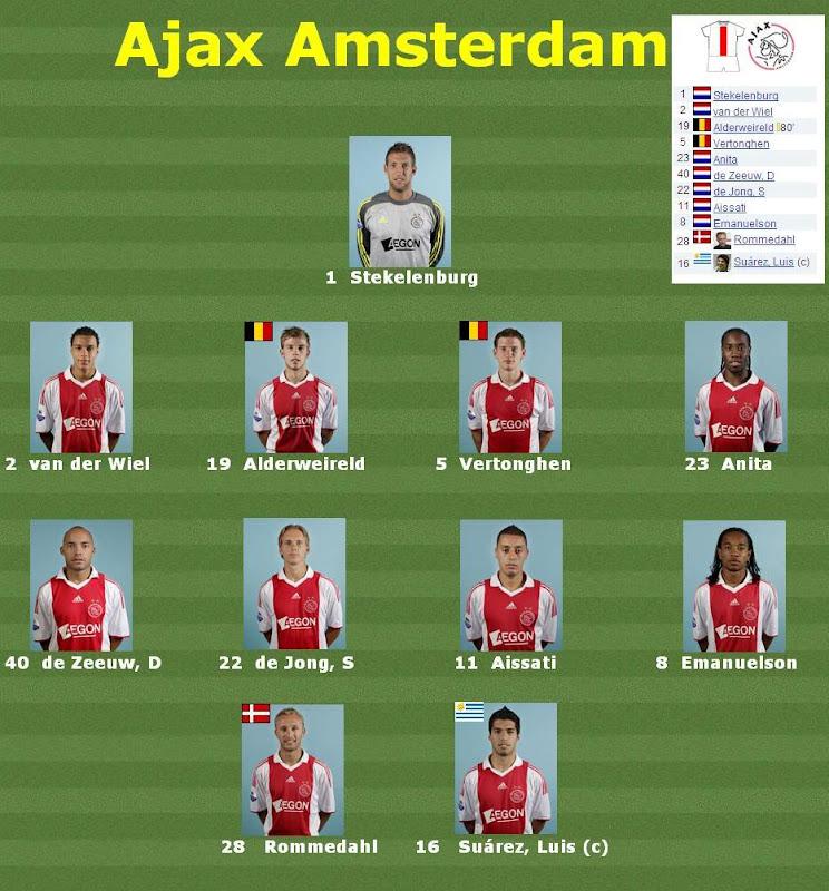 Ajax Vs Paok: Mis Alineaciones: Ajax 2009/10