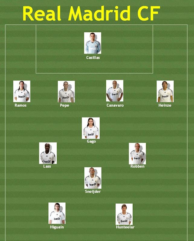 Ajax Vs Paok: Mis Alineaciones: Real Madrid 2008/09