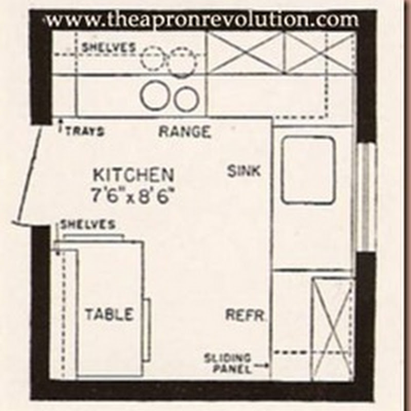 Layout for kitchen cabinets kitchen design ideas for Small kitchen floor plans with dimensions