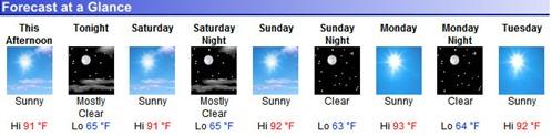 Sep 17 forecast