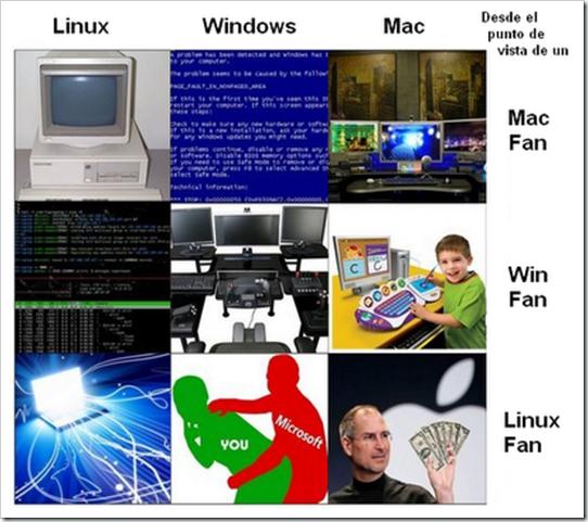linux-mac-pc1