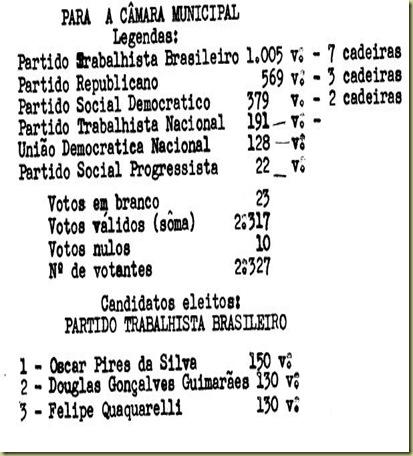 ELEIÇÃO 1951 - PARTE 2