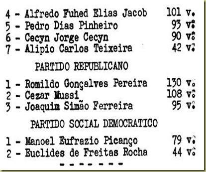 ELEIÇÃO 1951 - PARTE 3