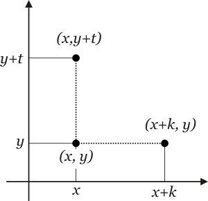 Cauchy 1