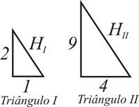 Figura7-2