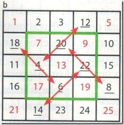 Quadrado Mágico b
