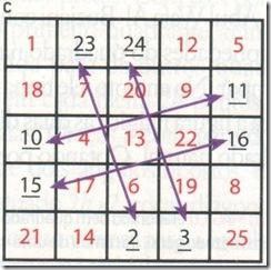 Quadrado Mágico c