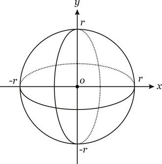 Esfera 2
