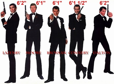 All the James Bonds (except Daniel Craig)