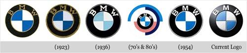 Evolução BMW