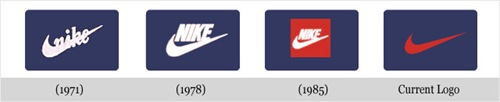 Evolução Nike