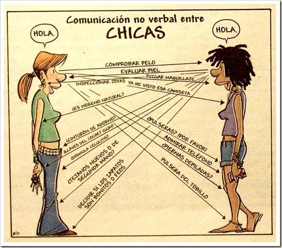Comunicación no verbal 1