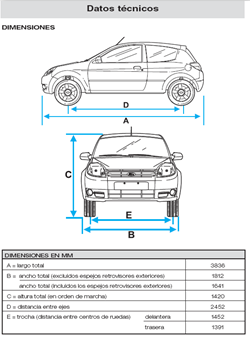 Ford ka informaci n de producto automotores on line for Dimensiones fiat idea