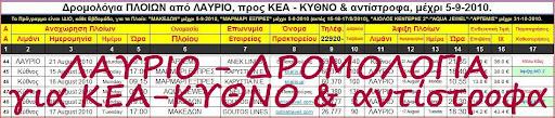 Λίστα με ΟΛΑ τα Δρομολόγια ΠΛΟΙΩΝ από ΛΑΥΡΙΟ, προς ΚΕΑ - ΚΥΘΝΟ και αντίστροφα, μέχρι 5-9-2010 (ανά ΕΒΔΟΜΑΔΑ), με δυνατότητες για Ταξινόμηση-Εκτύπωση-Download.