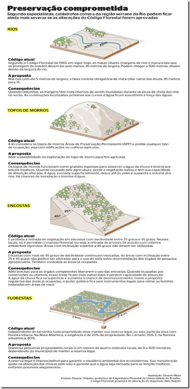 Codigo Florestal 5-vert