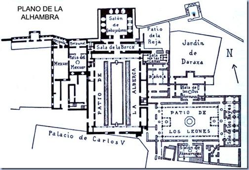 Plano Central de la Alhambra