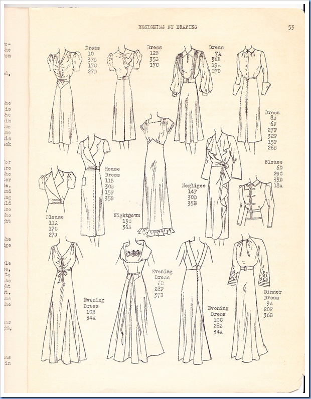 Designing by Draping - 1936 9