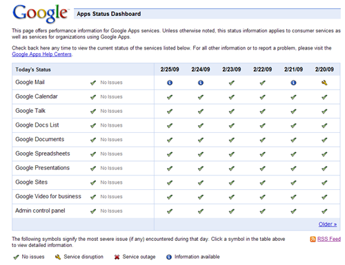 google-apps-status