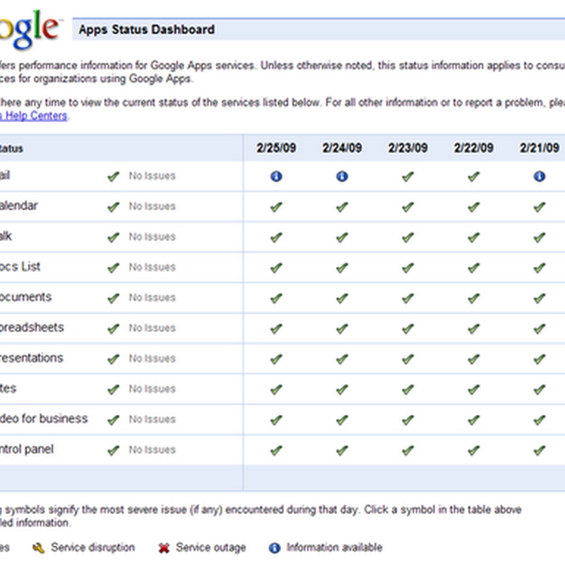 Is Google down? Find out at the Google Apps Status Dashboard