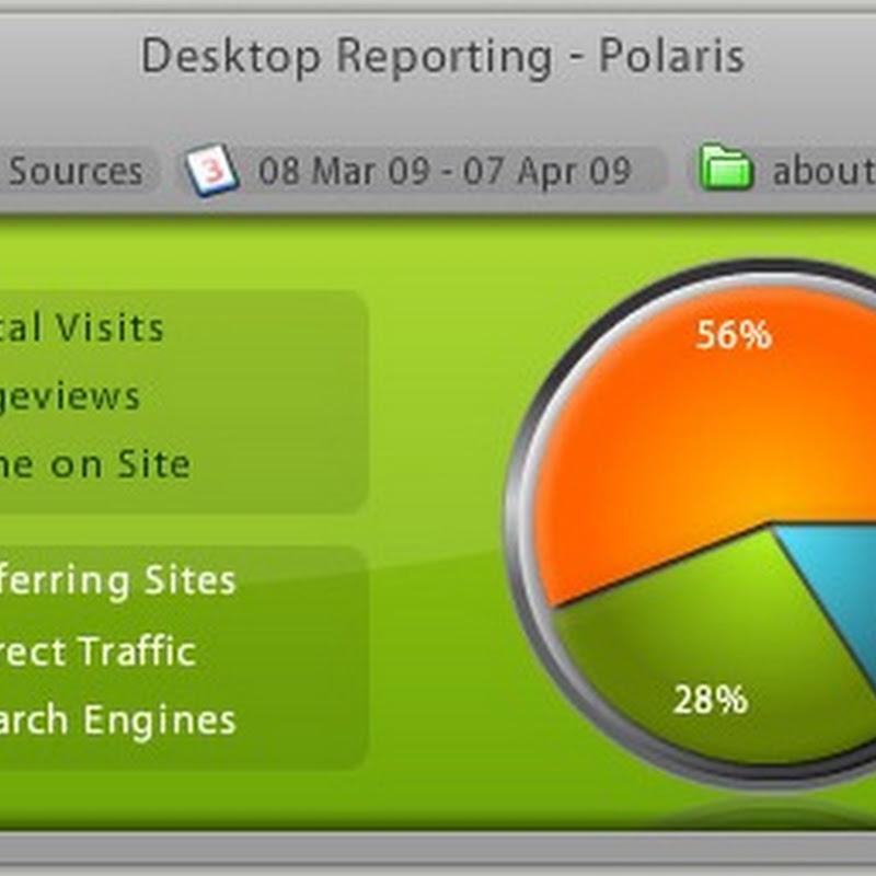 Google Analytics Desktop Software: Polaris and TrakkBoard