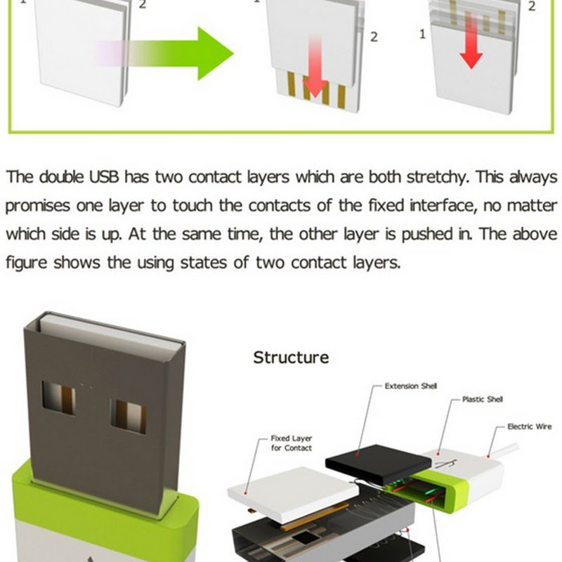 A USB Plug That Can Be Inserted Both Ways