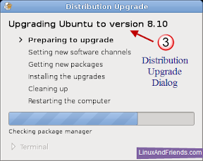 Distribution upgrade dialog box lists the steps Ubuntu will execute.