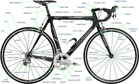 Nomenclature of bicycle parts