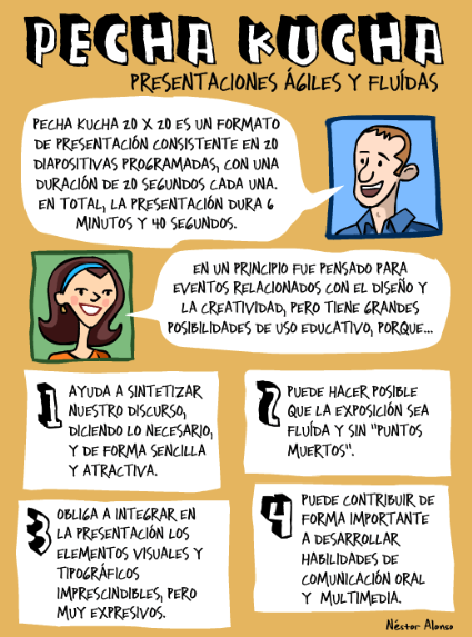 Pecha Kucha, de Néstor Alonso