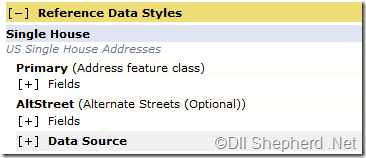 Address-Locator-Style-Reference-Data-Styles