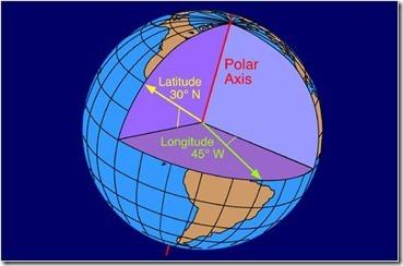 coordinate-system-geo-figure