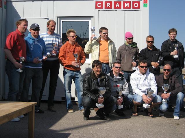 winners of Icebreaker Cup 2009