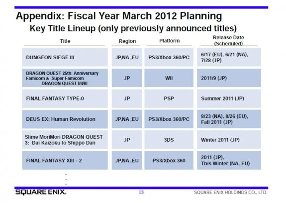 Square Enix fiscal year march 2012 planning