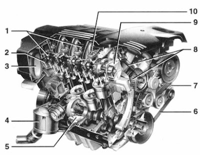 bmw engine diagram bmw 3 e46 engine diagrams part 1  : e46 engine diagram - findchart.co