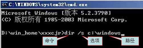 DOS命令的基本格式