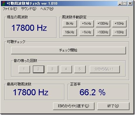 17800hz